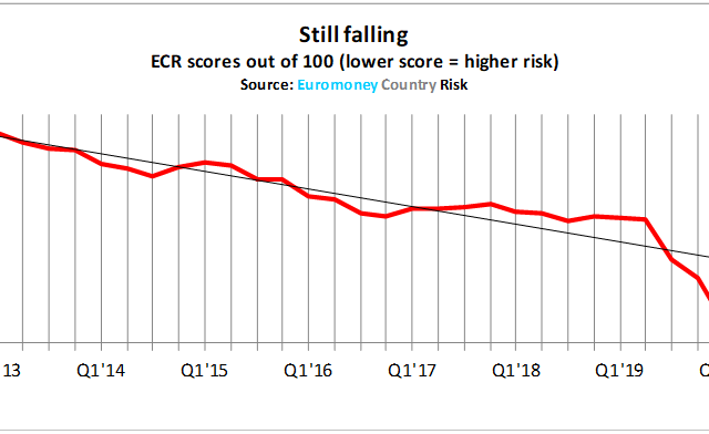 Euromoney:  Turkey's vulnerability is not a shock to risk experts