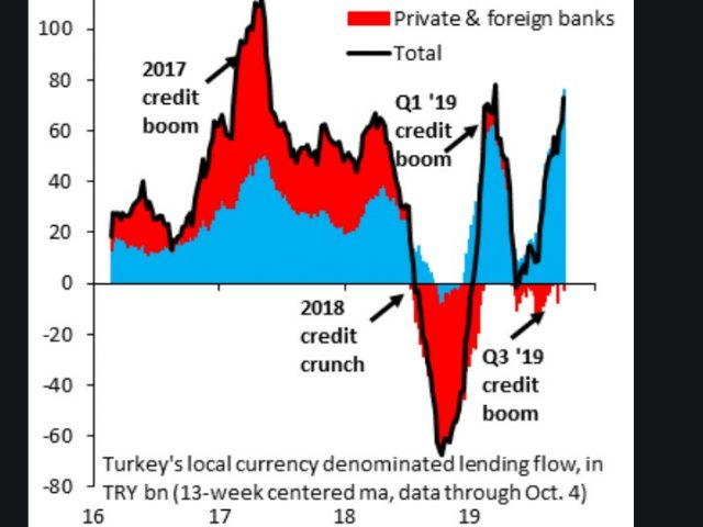 Loan boom is over, time to repay